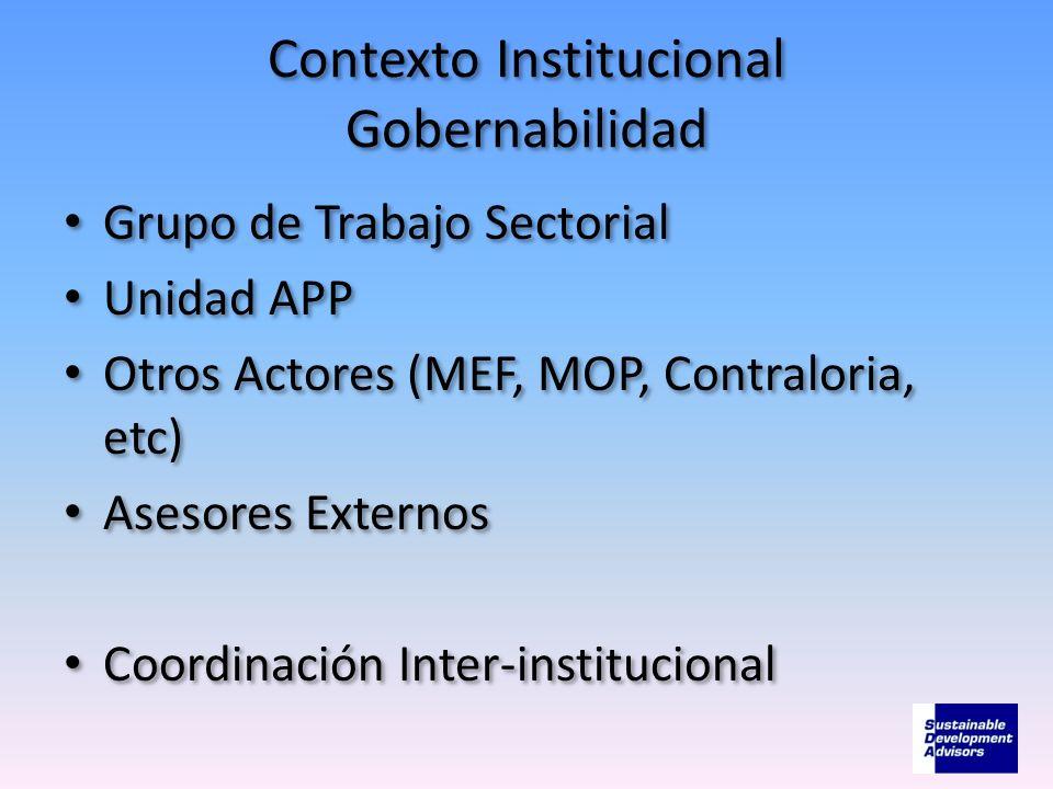 Contexto Institucional Gobernabilidad