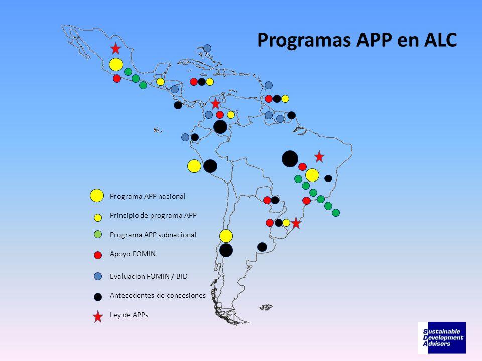 Programas APP en ALC Programa APP nacional Principio de programa APP