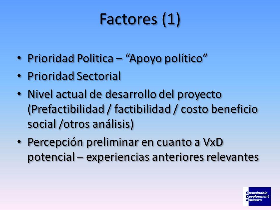 Factores (1) Prioridad Politica – Apoyo político Prioridad Sectorial