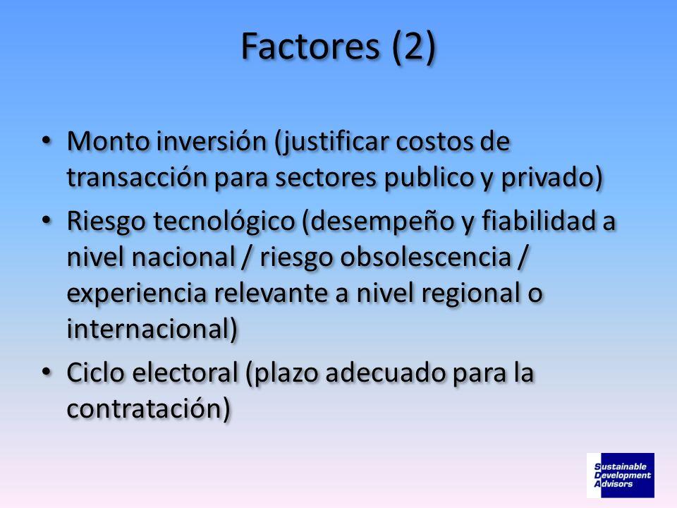Factores (2) Monto inversión (justificar costos de transacción para sectores publico y privado)