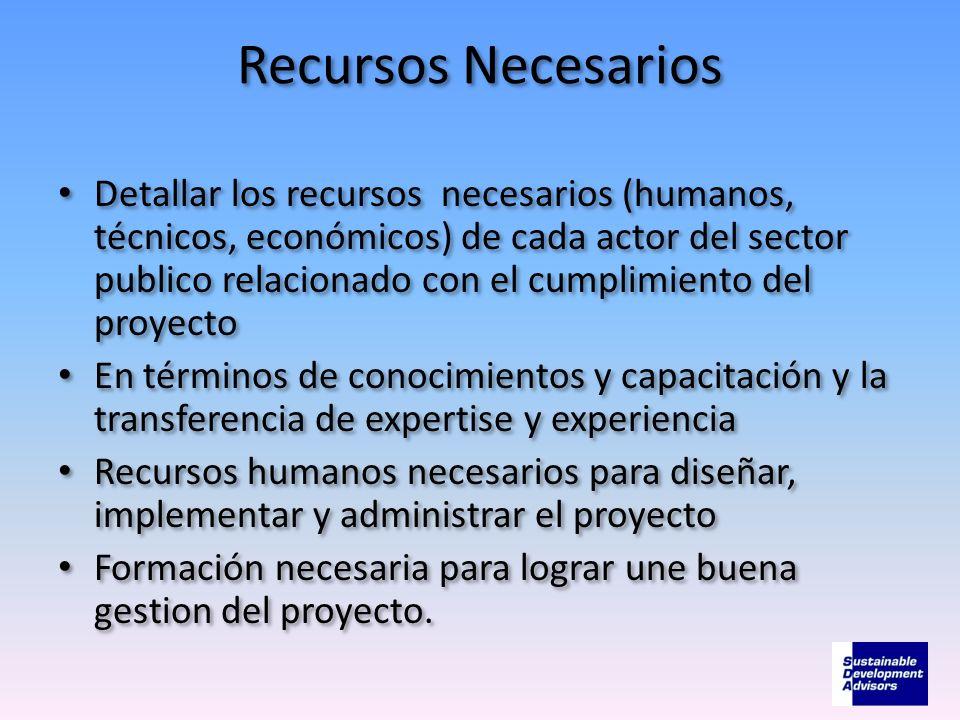 Recursos Necesarios
