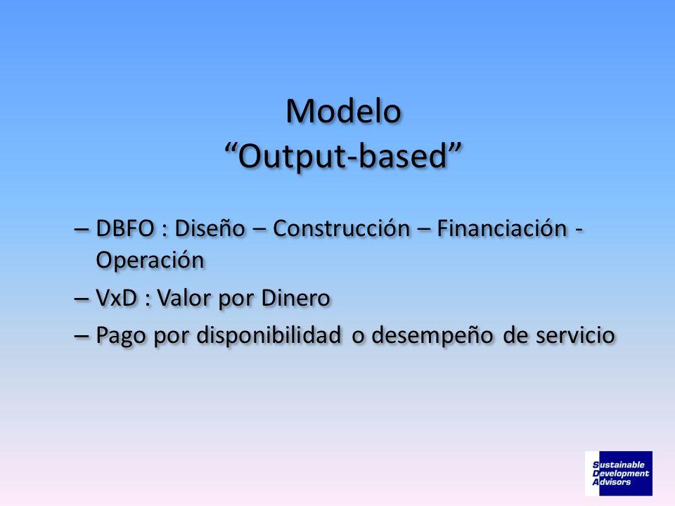 Modelo Output-based