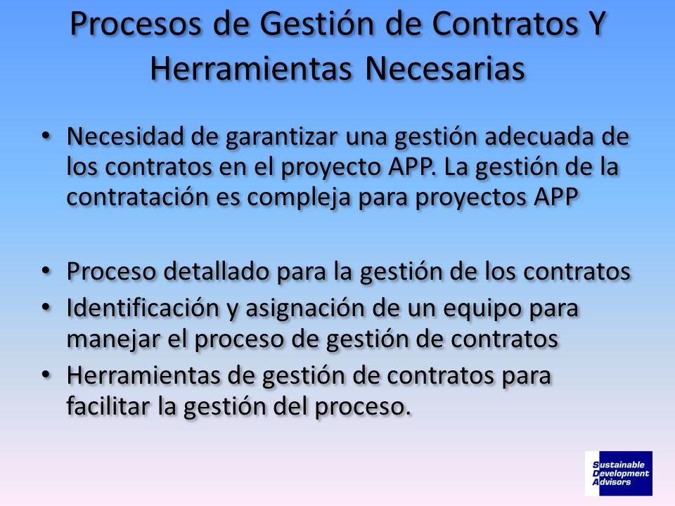 Procesos de Gestión de Contratos Y Herramientas Necesarias