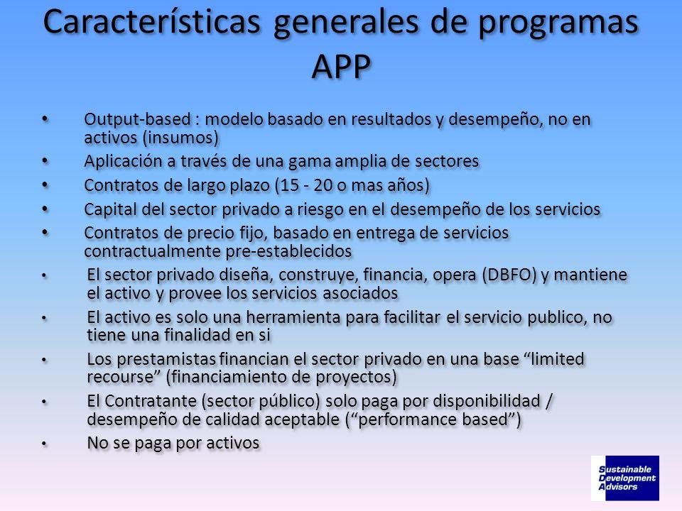 Características generales de programas APP