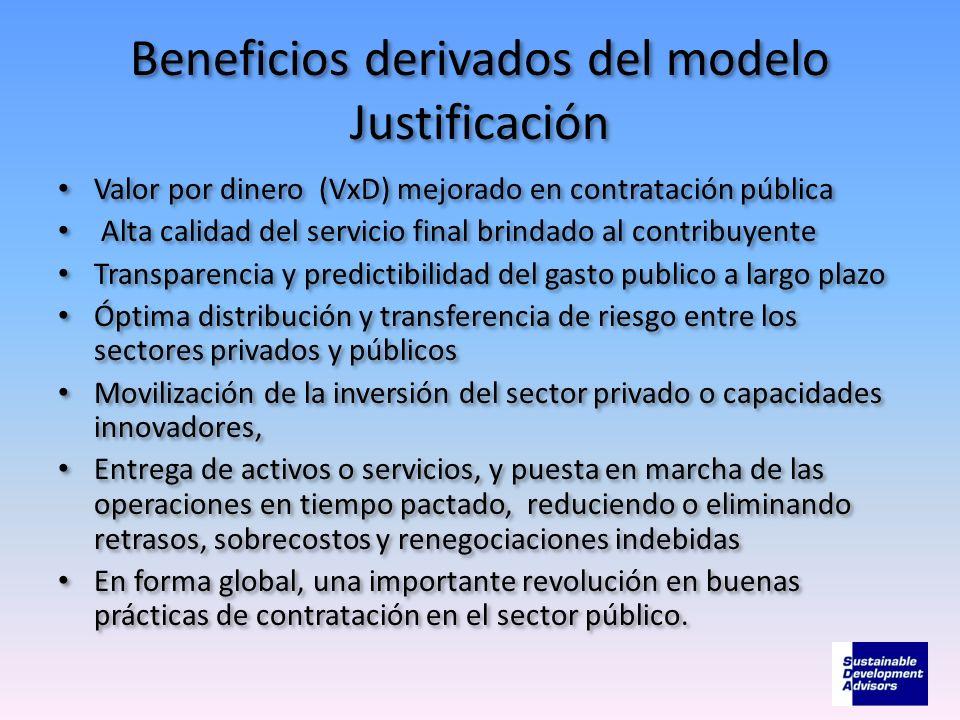 Beneficios derivados del modelo Justificación
