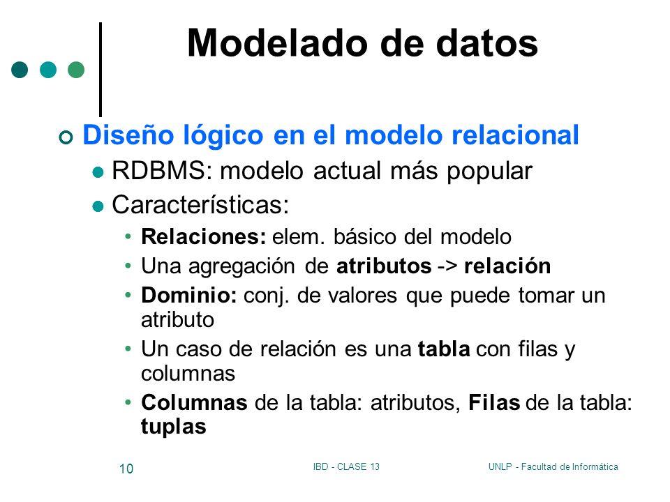 Modelado de datos Diseño lógico en el modelo relacional