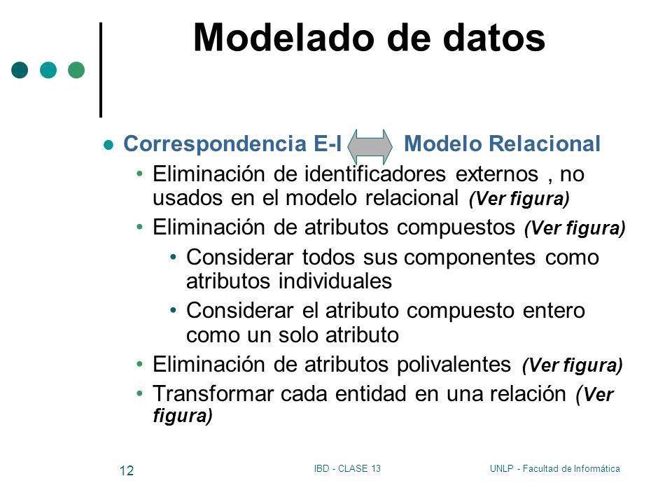 Modelado de datos Correspondencia E-I Modelo Relacional
