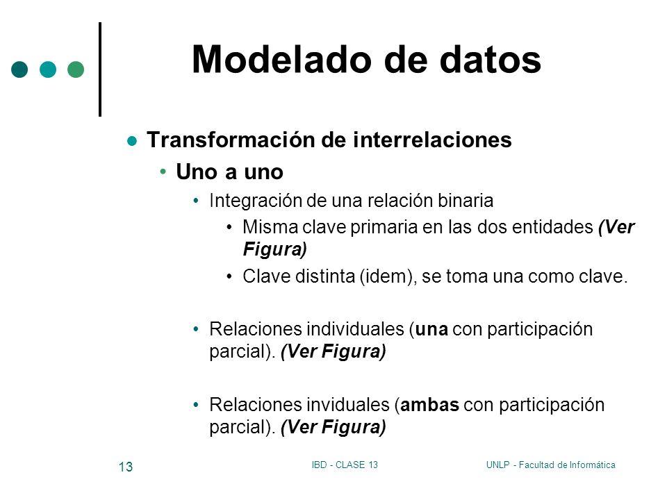 Modelado de datos Transformación de interrelaciones Uno a uno