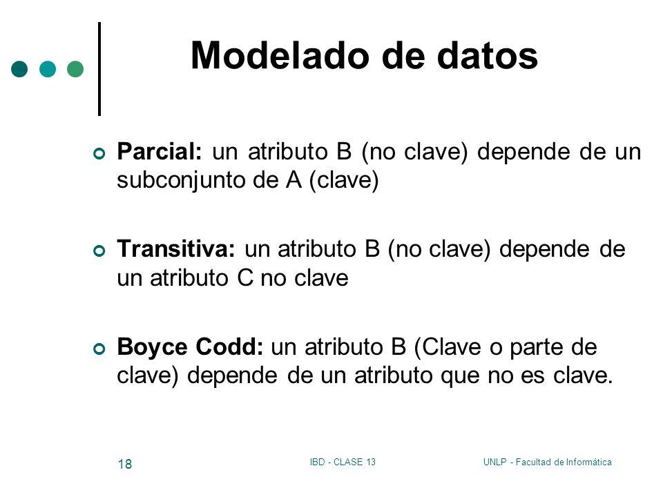 Modelado de datos Parcial: un atributo B (no clave) depende de un subconjunto de A (clave)