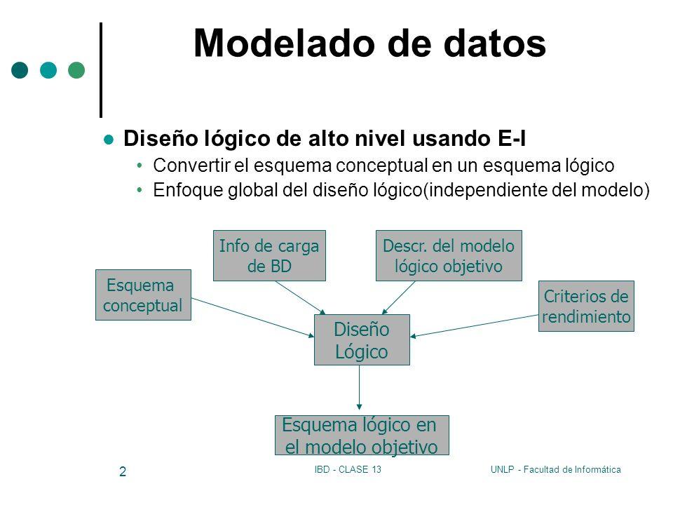 Modelado de datos Diseño lógico de alto nivel usando E-I