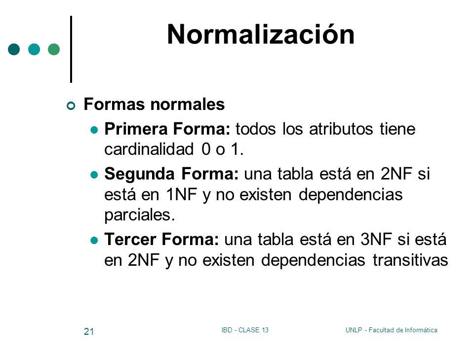Normalización Formas normales