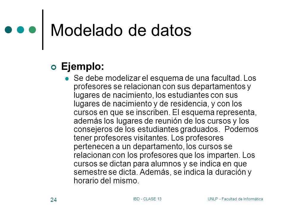 Modelado de datos Ejemplo: