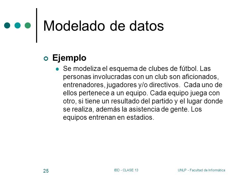 Modelado de datos Ejemplo