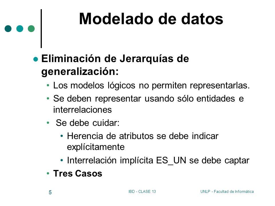 Modelado de datos Eliminación de Jerarquías de generalización: