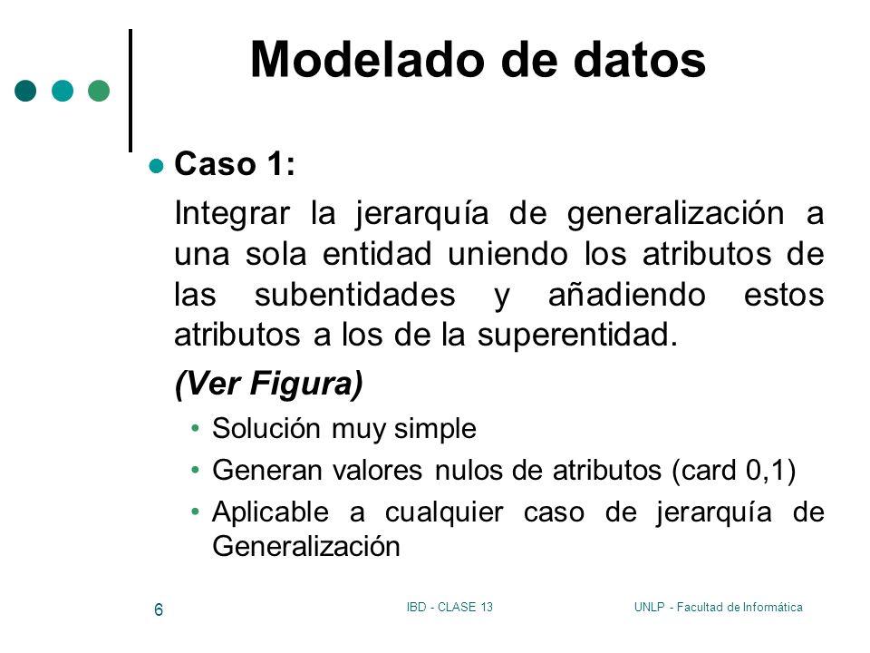 Modelado de datos Caso 1: