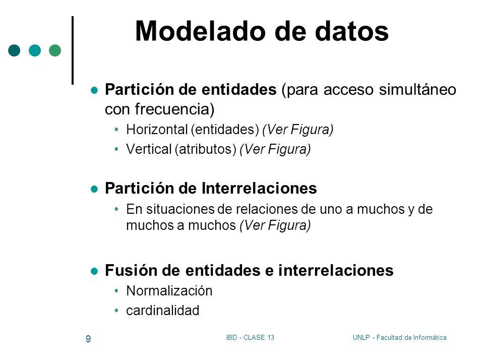 Modelado de datos Partición de entidades (para acceso simultáneo con frecuencia) Horizontal (entidades) (Ver Figura)