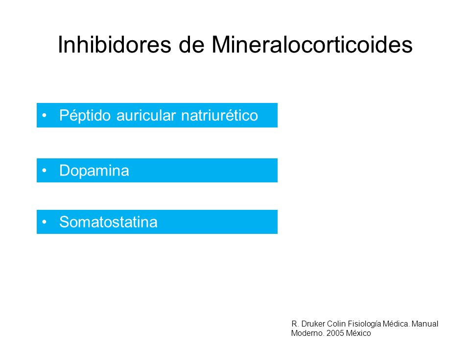 Inhibidores de Mineralocorticoides