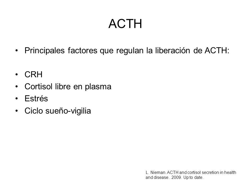 ACTH Principales factores que regulan la liberación de ACTH: CRH
