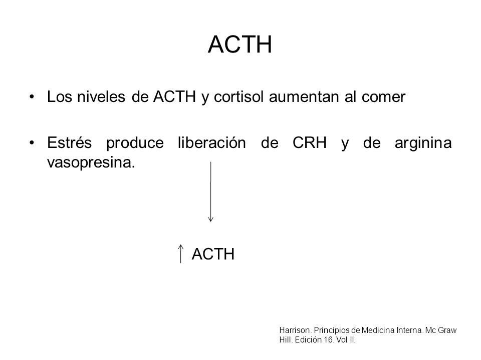 ACTH Los niveles de ACTH y cortisol aumentan al comer