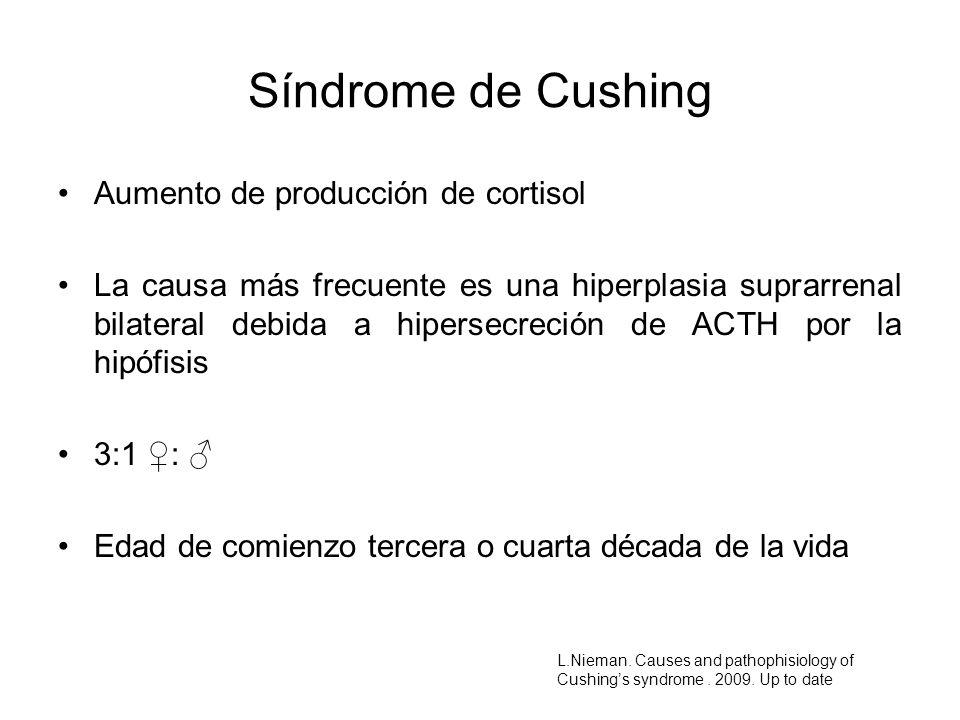 Síndrome de Cushing Aumento de producción de cortisol