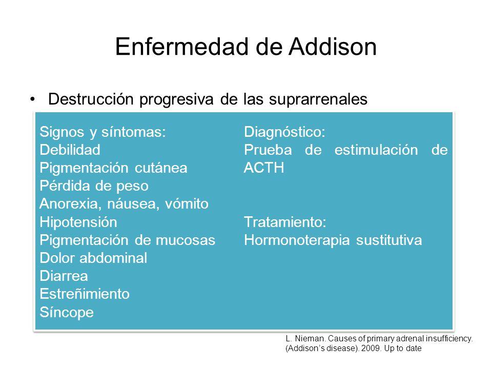 Enfermedad de Addison Destrucción progresiva de las suprarrenales