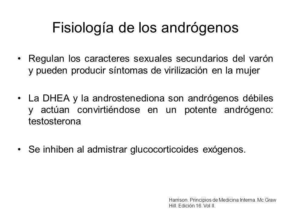 Fisiología de los andrógenos