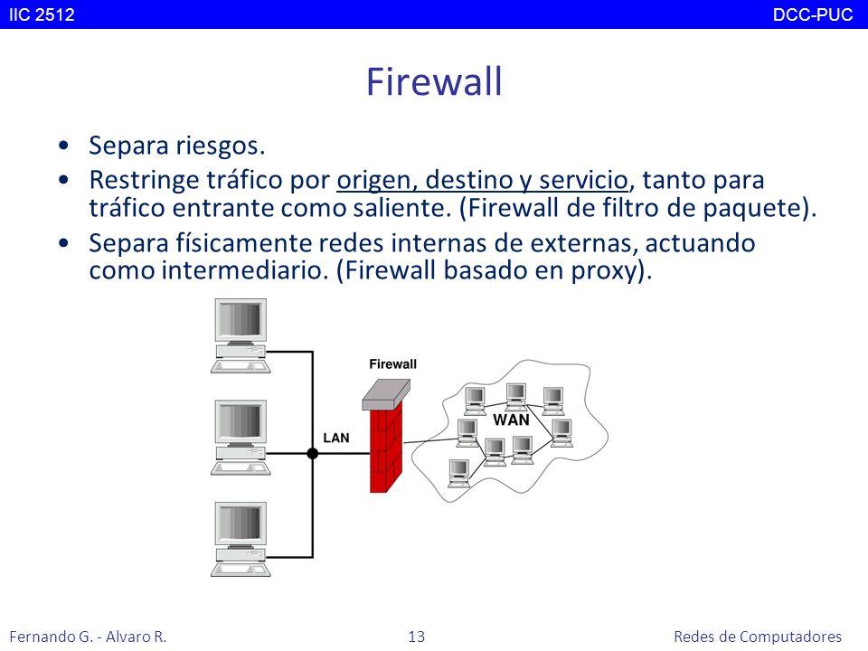 Firewall Separa riesgos.
