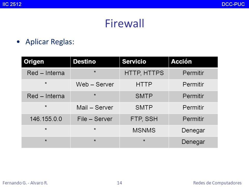 Firewall Aplicar Reglas: Origen Destino Servicio Acción Red – Interna