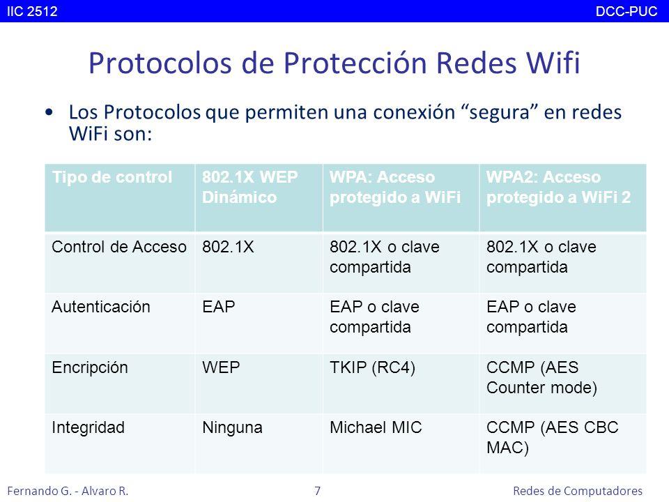 Protocolos de Protección Redes Wifi