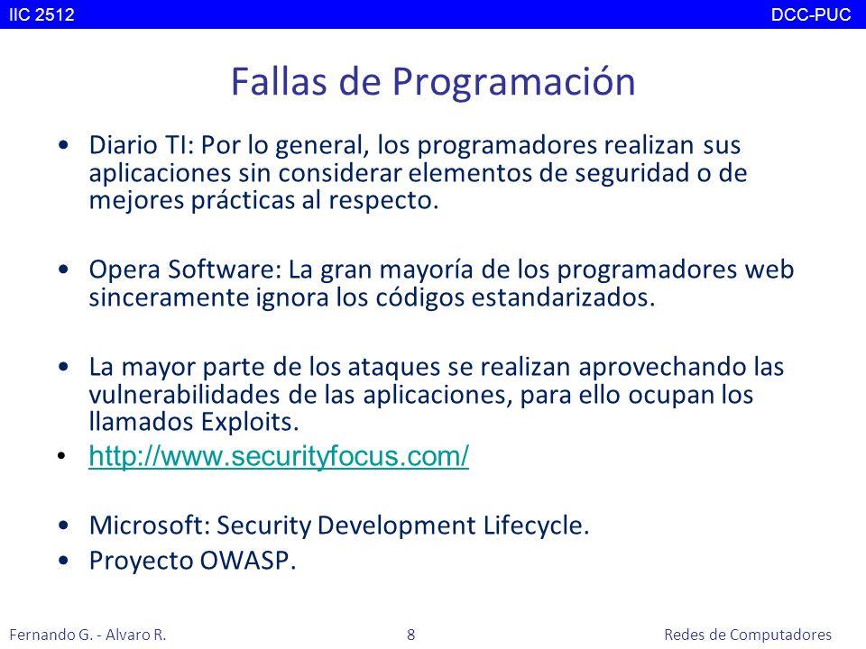 Fallas de Programación