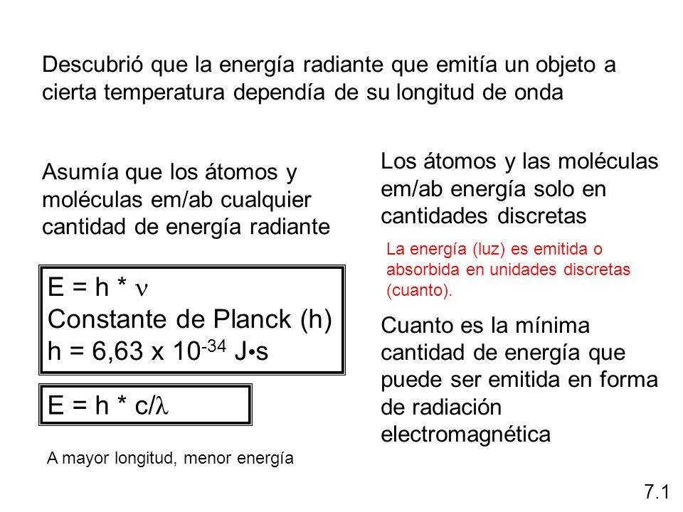 Constante de Planck (h) h = 6,63 x 10-34 J•s