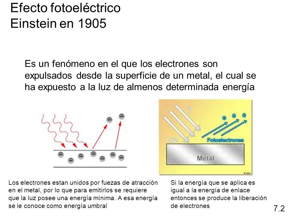 Efecto fotoeléctrico Einstein en 1905