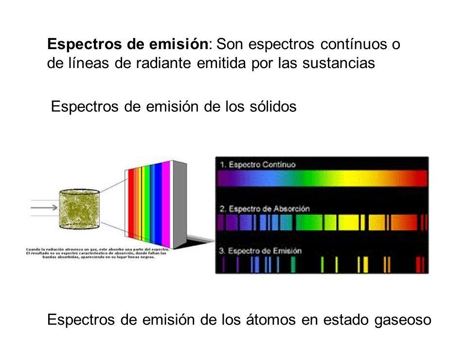 Espectros de emisión: Son espectros contínuos o de líneas de radiante emitida por las sustancias