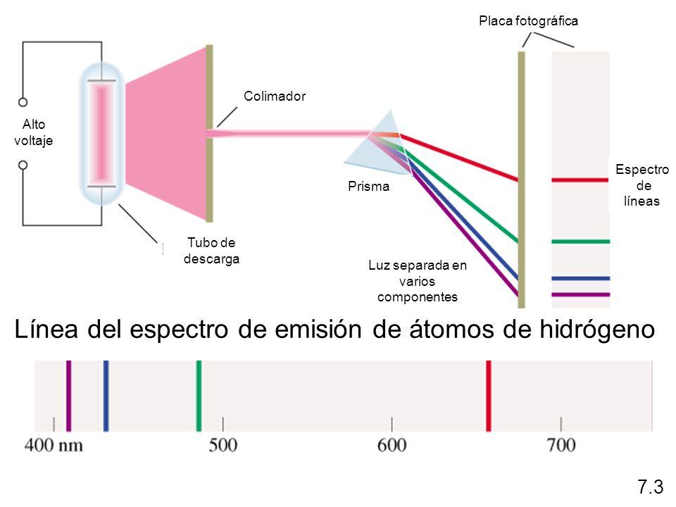 Línea del espectro de emisión de átomos de hidrógeno