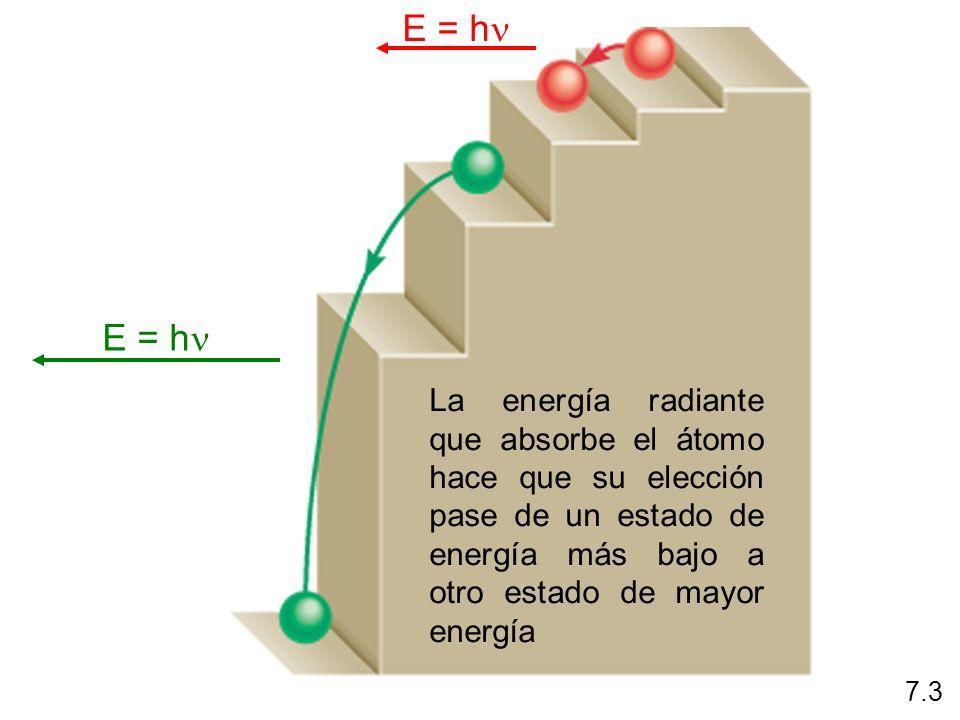 E = hn E = hn. La energía radiante que absorbe el átomo hace que su elección pase de un estado de energía más bajo a otro estado de mayor energía.