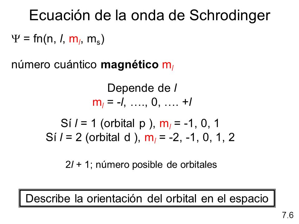 Ecuación de la onda de Schrodinger