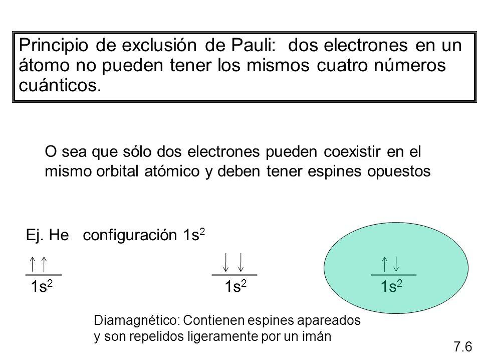 Principio de exclusión de Pauli: dos electrones en un