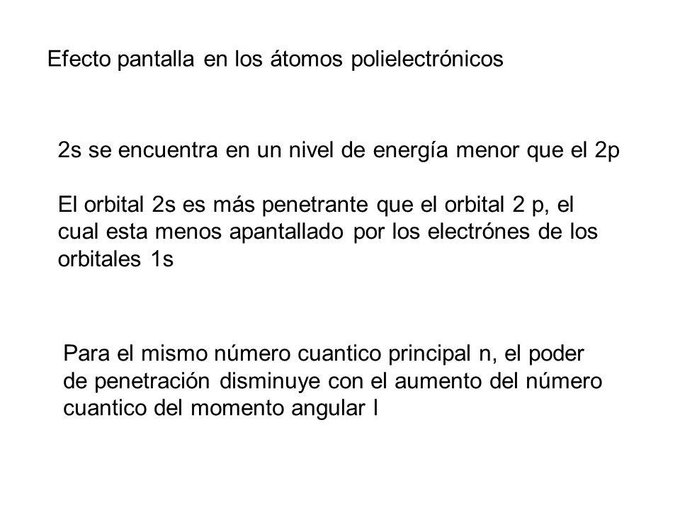 Efecto pantalla en los átomos polielectrónicos