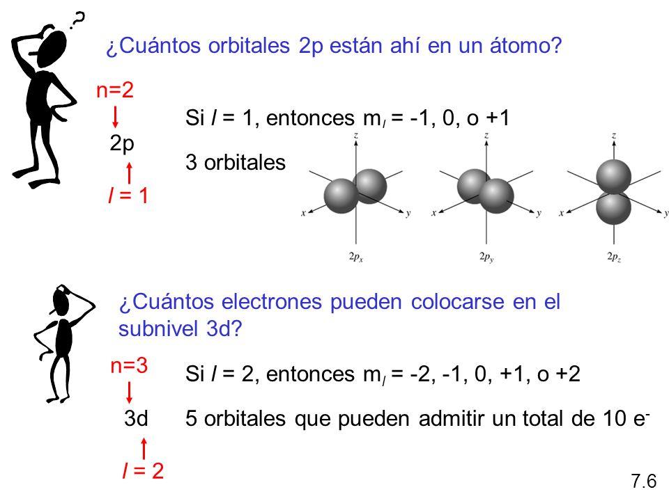 ¿Cuántos orbitales 2p están ahí en un átomo