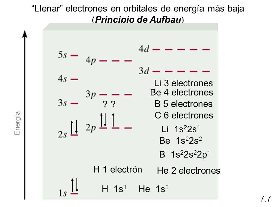 Llenar electrones en orbitales de energía más baja