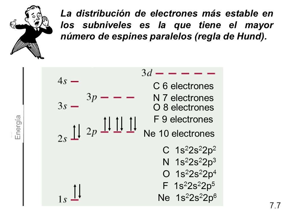 La distribución de electrones más estable en los subniveles es la que tiene el mayor número de espines paralelos (regla de Hund).