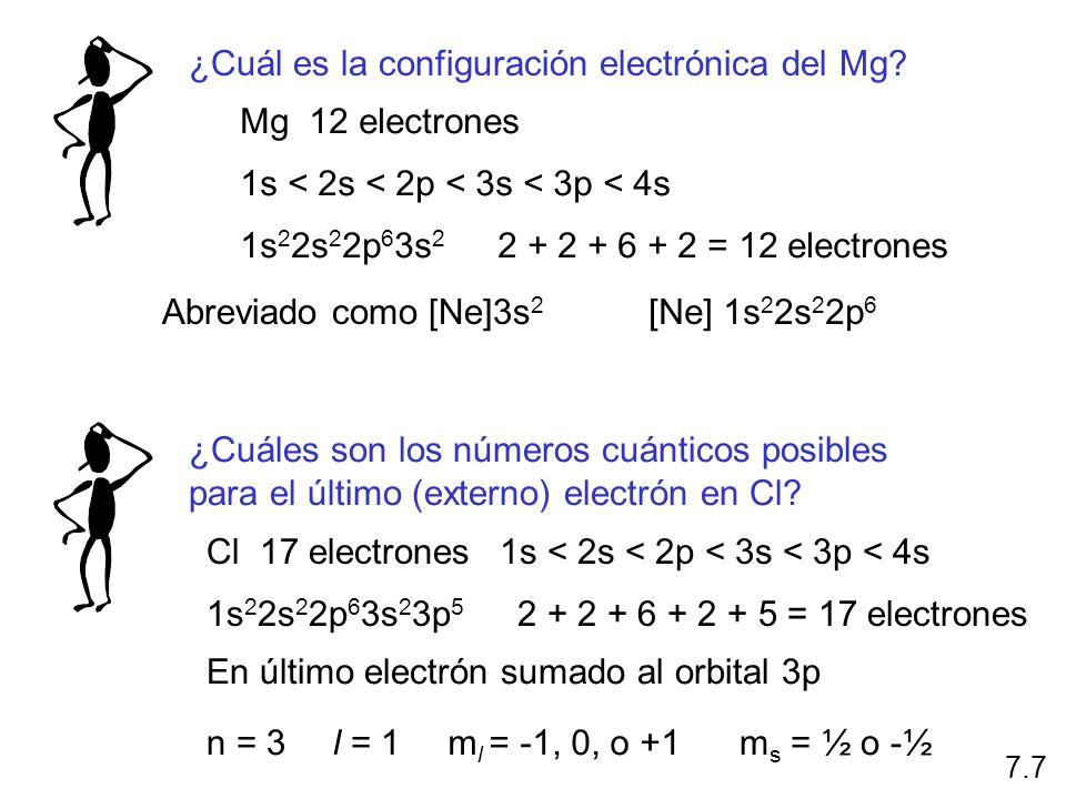 ¿Cuál es la configuración electrónica del Mg