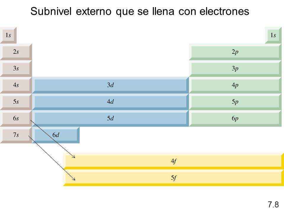 Subnivel externo que se llena con electrones