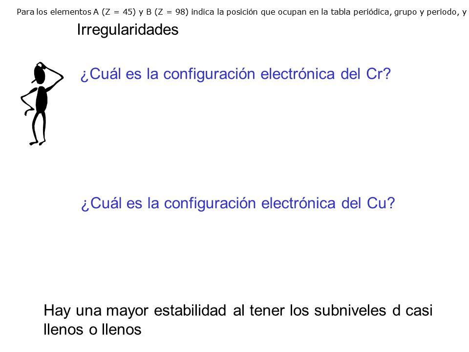 ¿Cuál es la configuración electrónica del Cr