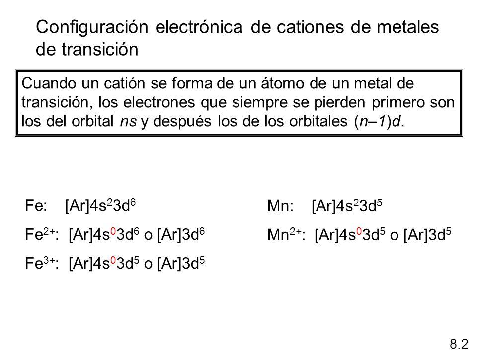 Configuración electrónica de cationes de metales de transición
