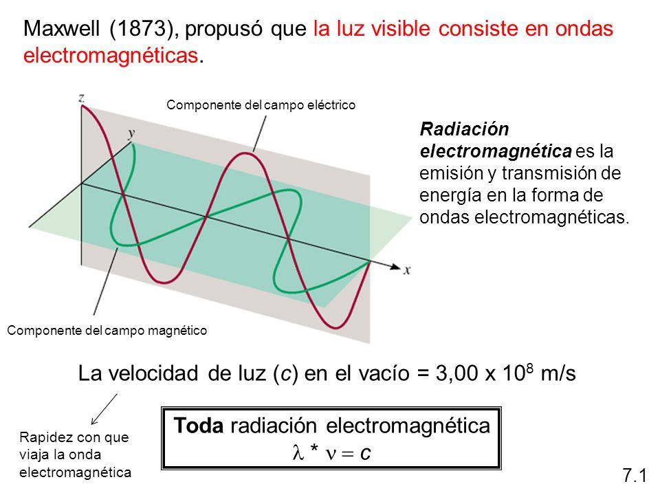 La velocidad de luz (c) en el vacío = 3,00 x 108 m/s