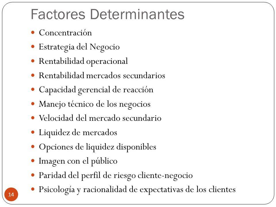 Factores Determinantes