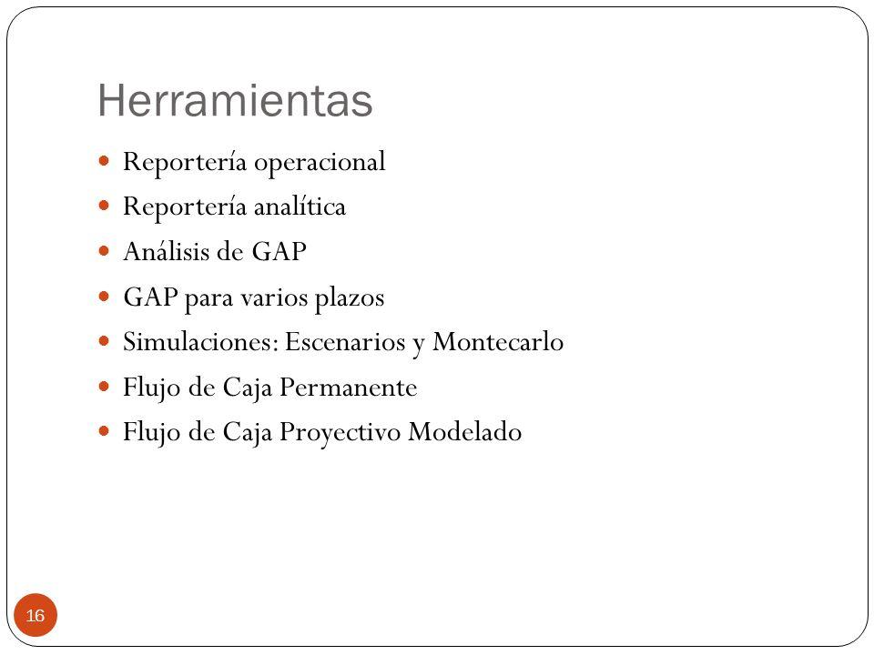 Herramientas Reportería operacional Reportería analítica