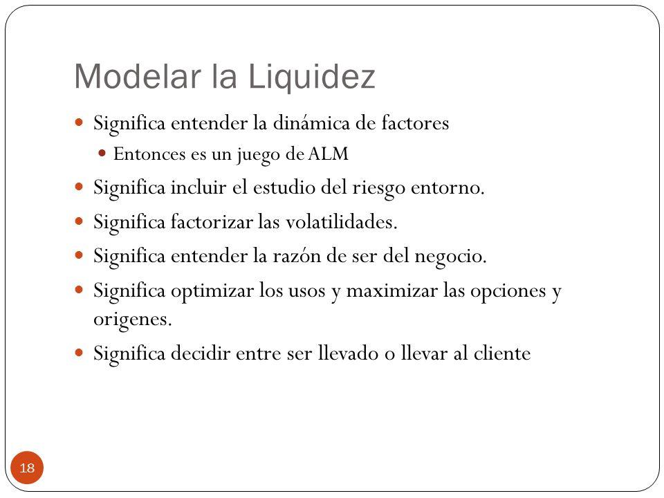 Modelar la Liquidez Significa entender la dinámica de factores