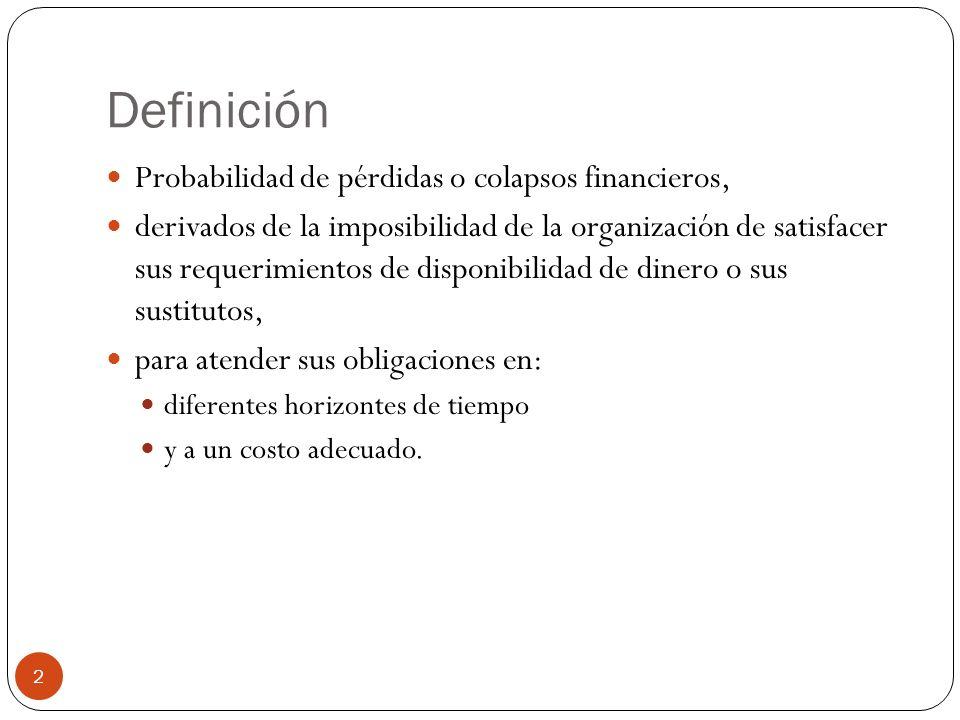 Definición Probabilidad de pérdidas o colapsos financieros,